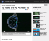 15 Years of SVS Animations