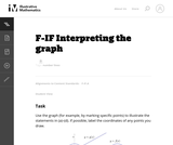 Interpreting the Graph