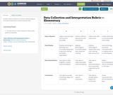 Data Collection and Interpretation Rubric —Elementary