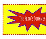 Secondary Math I: Superhero Project