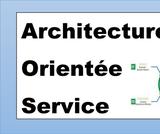 Architecture Orientée Service