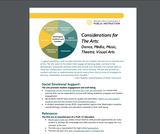 Considerations for the Arts: Dance, Media, Music, Theatre, Visual Arts