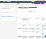 Creativity Rubric —Middle School