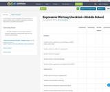 Expressive Writing Checklist—Middle School