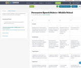 Persuasive Speech Rubric—Middle School