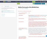 Media Portrayals of the Middle East