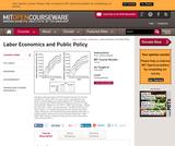 Labor Economics and Public Policy, Fall 2009