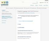 English Language Arts Unit Overview