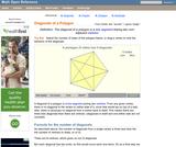Polygon diagonals
