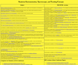 Analytical Instruments and Spectroscopic Concepts