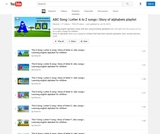 ABC Song | Letter A to Z songs | Story of alphabets Video Playlist