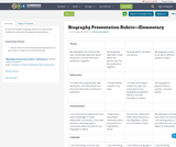 Biography Presentation Rubric—Elementary