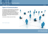Types of Online Communication