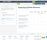Interpretation Checklist—Elementary