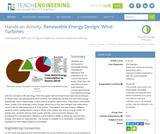 Renewable Energy Design: Wind Turbines