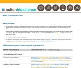 Action Bioscience