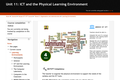 ICT and the Physical Learning Environment