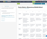 Poster Rubric—Elementary, Middle School