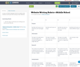 Website Writing Rubric—Middle School