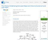 Concept Maps Tools