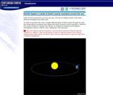 Earth's Yearly Revolution Around Sun