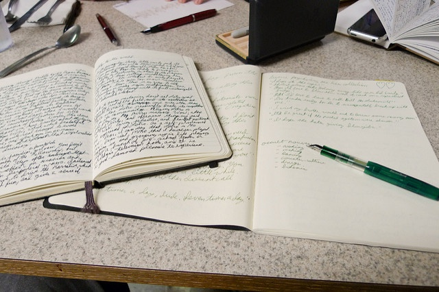 Chapter 14: Writing Effectively