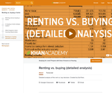 Finance & Economics: Renting vs. Buying (Detailed Analysis)