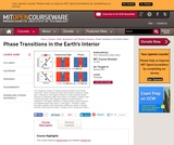 Phase Transitions in the Earth's Interior, Spring 2005