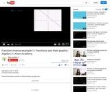 Algebra: Function Inverse Example 1