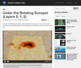 Under the Rotating Sunspot (Layers 0, 1, 2)
