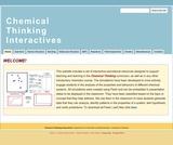 Interactive Digital Overheads