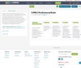 3-PS2-1 Proficiency Scale