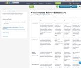 Collaboration Rubric—Elementary