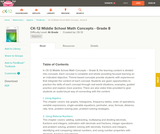 CK-12 Middle School Math Concepts - Grade 8