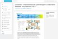 Planeamento de Aprendizagem Colaborativa Baseada em Projectos (PBL)