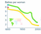 An Introduction to Global Health - Population (8:39)