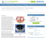 Elasticity & Young's Modulus for Tissue Analysis