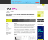 Data sharing in PLOS ONE: An analysis of Data Availability Statements