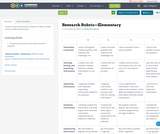 Research Rubric—Elementary