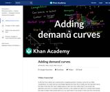 Adding demand curves