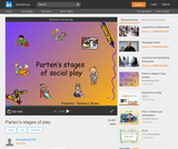 Partens stages of Play