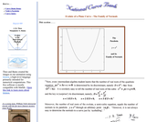 Evolute of a Plane Curve - The Family of Normals