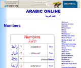 Vocabulary Words: Arabic Numbers