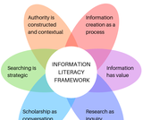 A Beginner's Guide to Information Literacy