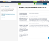 Fran Hill - Tool Overview for Teachers - 1 chart