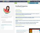 Fruit Snack Comparison