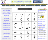Search Truth's Learn Arabic Online