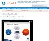 Field Model tutorial videos