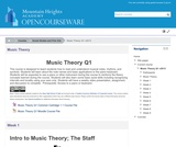 Music Theory Q1