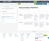 Inferences Rubric—High School